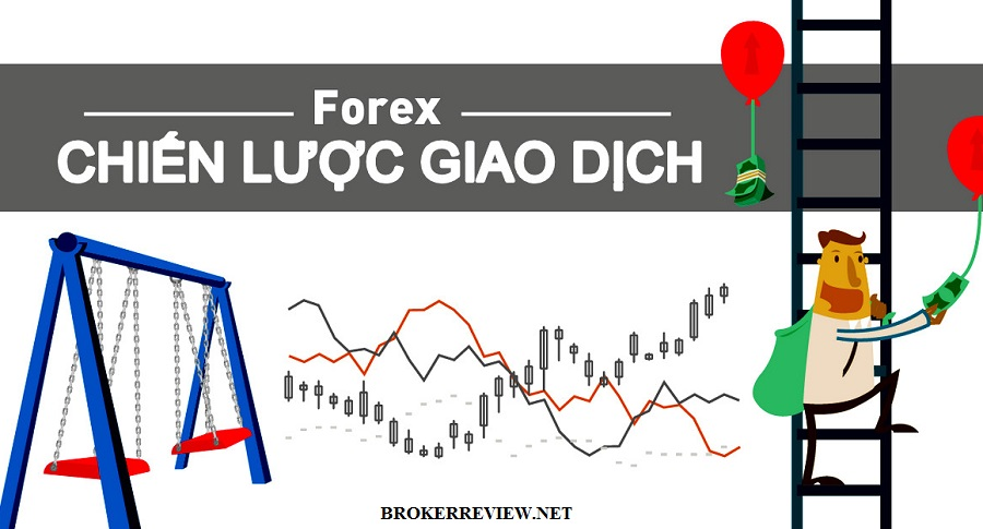 chien luoc forex tot nhat cho trader