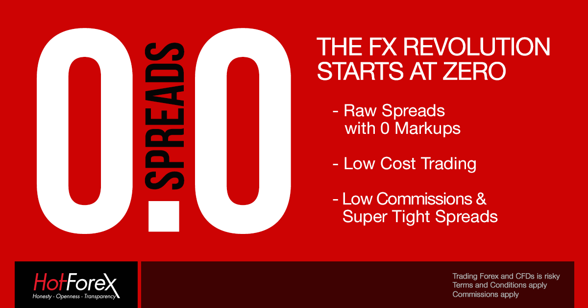 hotforex spread and commission