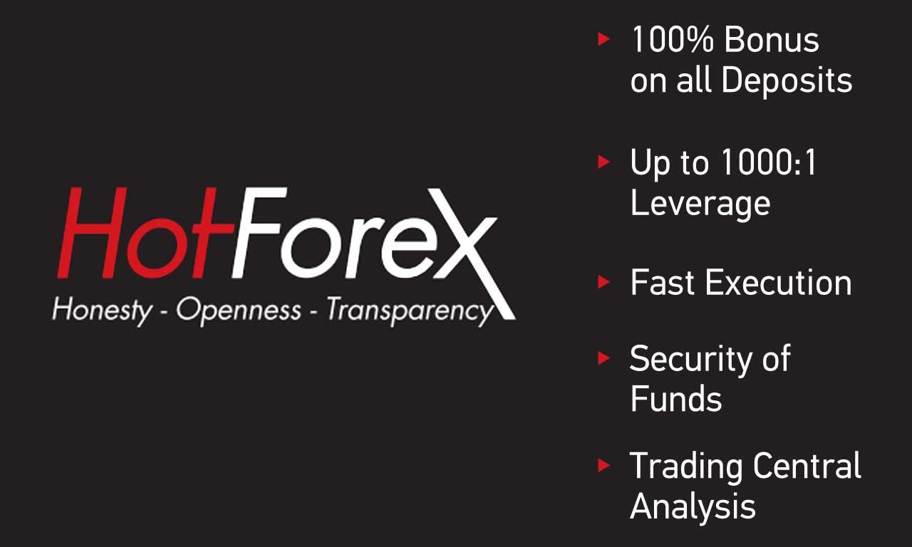 hotforex leverage