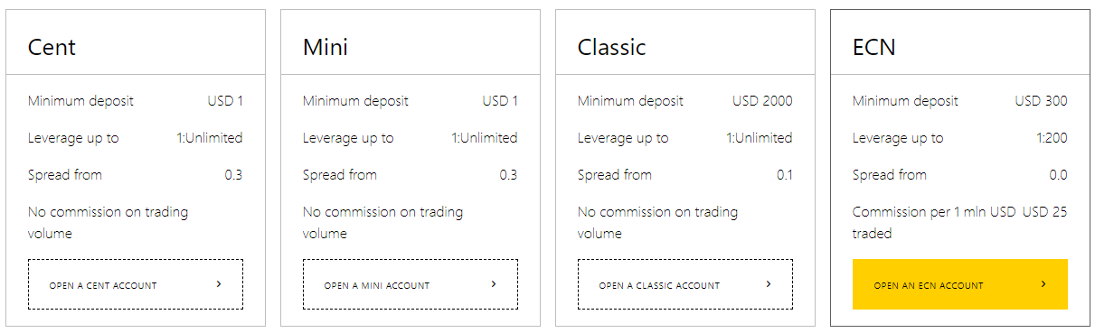 how to create exness account 2